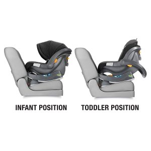 Chicco Fit2 Infant Toddler Position